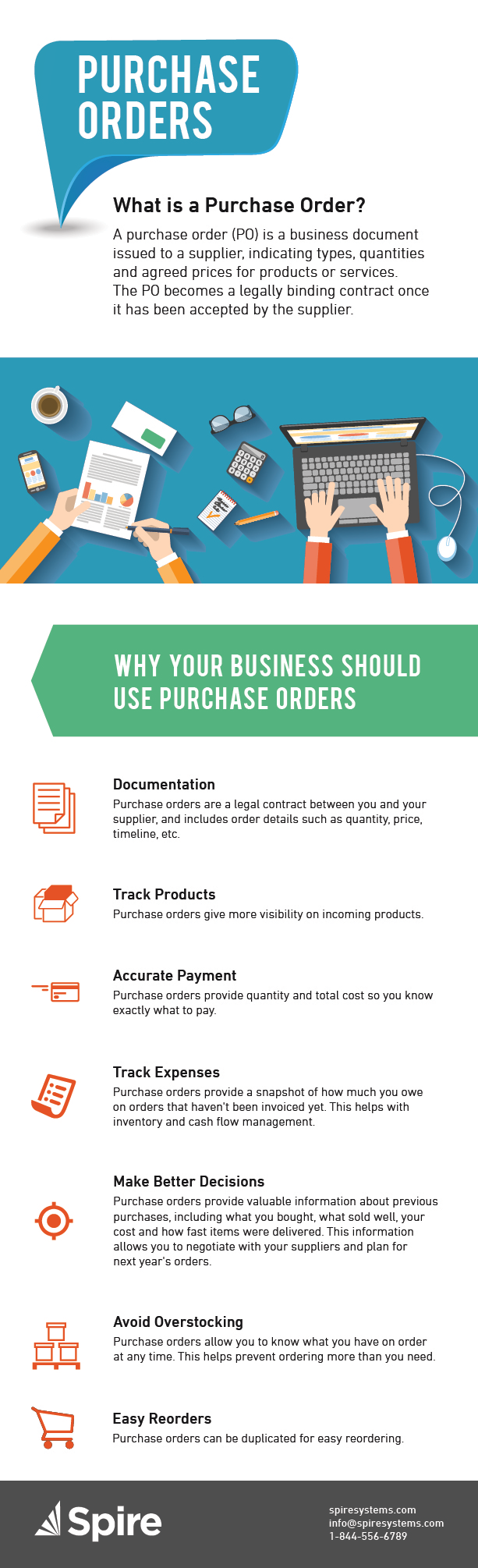 purchase orders infographic